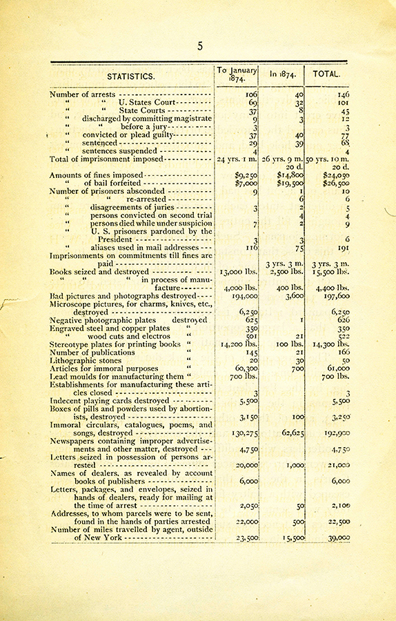 Simmons_NYSSV_Annual report 1874_007 rsz.jpg