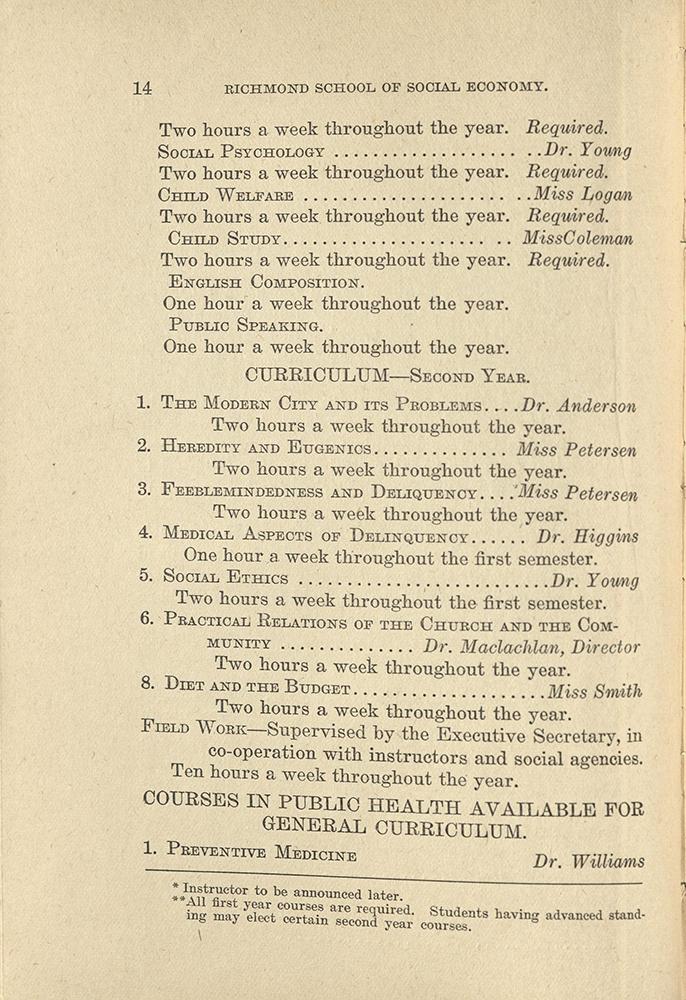 VCU_Richmond SSE First Annual Announcement 1917-18 p14 rsz.jpg