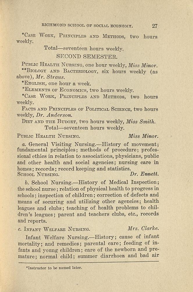 VCU_Richmond SSE First Annual Announcement 1917-18 p27 rsz.jpg